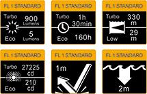 FL1 Linterna Fenix con zoom FD45