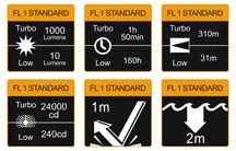 FL1 Linterna Fenix TK20R con 1000 lumenes