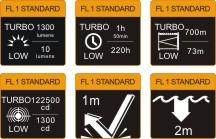 Tabla FL1 Linterna Fenix TK47